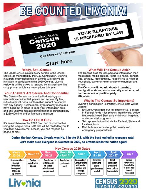census information poster