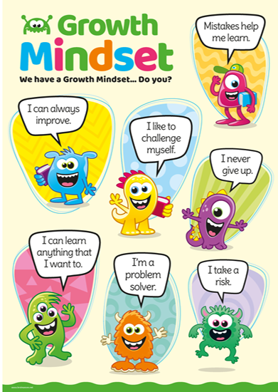 photo of growth mindset poster